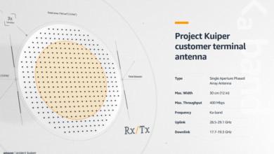 Proiectul Amazon Kuiper dezvaluie proiectarea antenelor pe care clientii le
