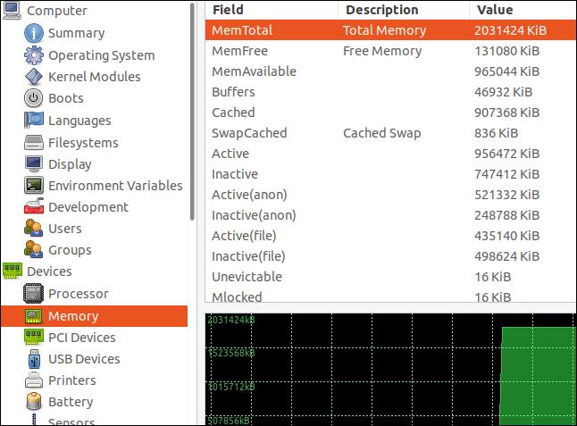 afișarea memoriei hardinfo cu un grafic în timp real
