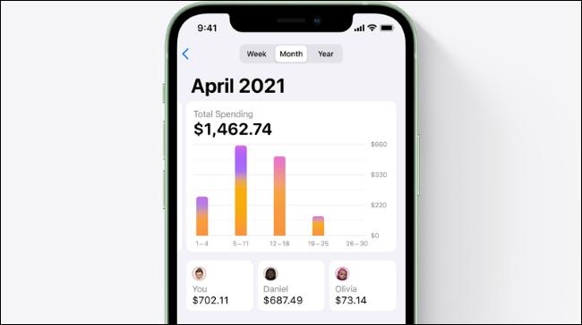 Un iPhone care arată tranzacțiile familiei Apple Card.