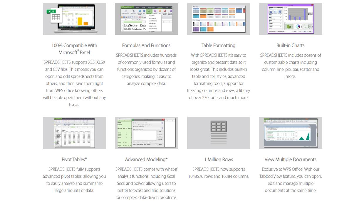 Site-ul WPS Office Spreadsheets