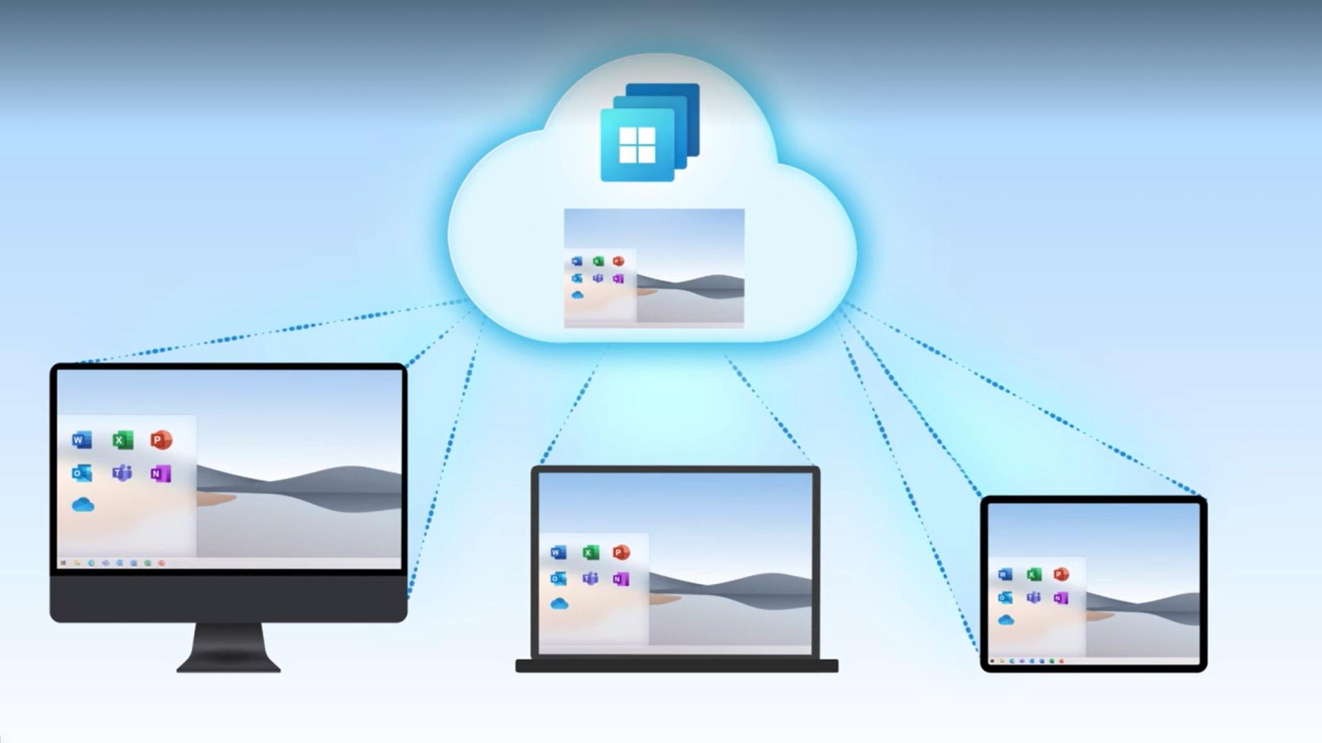 Ferestrele din Cloud se îndreaptă către diferite dispozitive