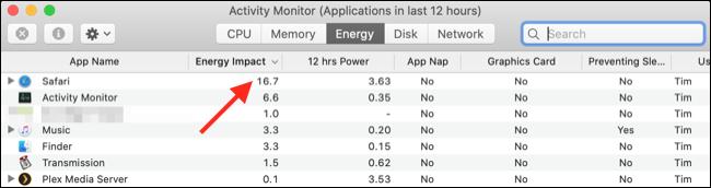 Utilizarea energiei în Monitorul de activitate pe macOS